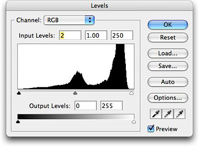 Levels Histogram
