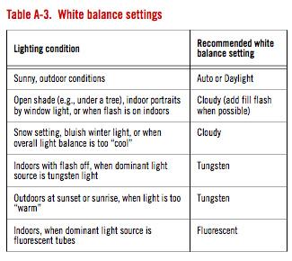 white_balance.jpg
